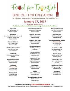 2017 Food forThought Restaurants CONFIRMED-2